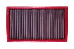 Filtre à air sport BMC pour AUDI 80 II (B2) 1.8 GTE Quattro - 84 - 86
